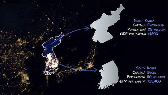 O poder das instituicoes_Coreia do Norte e Coreia do Sul