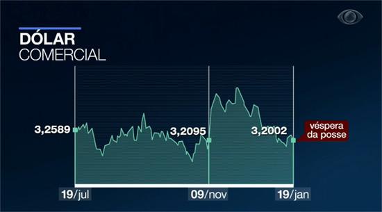 economia-do-governo-trump-pode-favorecer-o-brasil-3